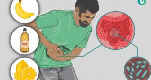 How to Stop Diarrhoea